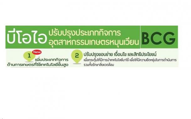 BOI อนุมัติให้ส่งเสริมการลงทุนตามแนวคิด BCG : เศรษฐกิจชีวภาพ (Bioeconomy) : เศรษฐกิจหมุนเวียน (Circular Economy)และเศรษฐกิจสีเขียว (Green Economy)