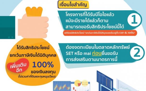 มาตรการส่งเสริมการลงทุนให้บริษัทที่ได้รับการส่งเสริมจดทะเบียนในตลาดหลักทรัพย์แห่งประเทศไทย หรือตลาดหลักทรัพย์เอ็มเอไอ (mai)