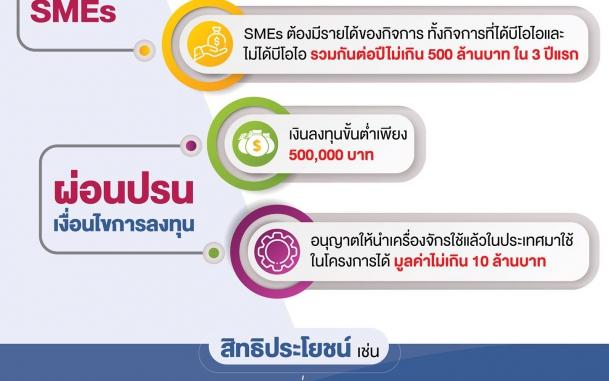 สิทธิบีโอไอ สำหรับ SMEs ครอบคลุมทั้งภาคการผลิต และการบริการ